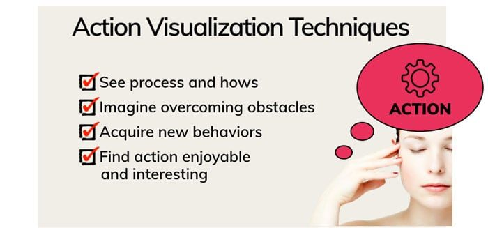 Action Visualization Techniques