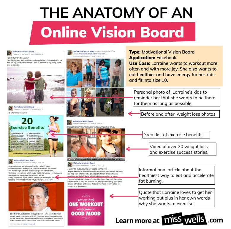 Anatomy of an Online Vision Board