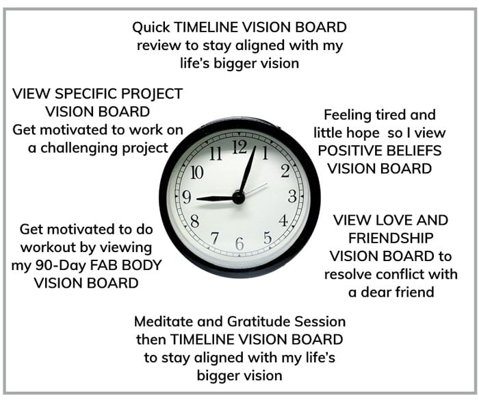 Times to use your online vision board
